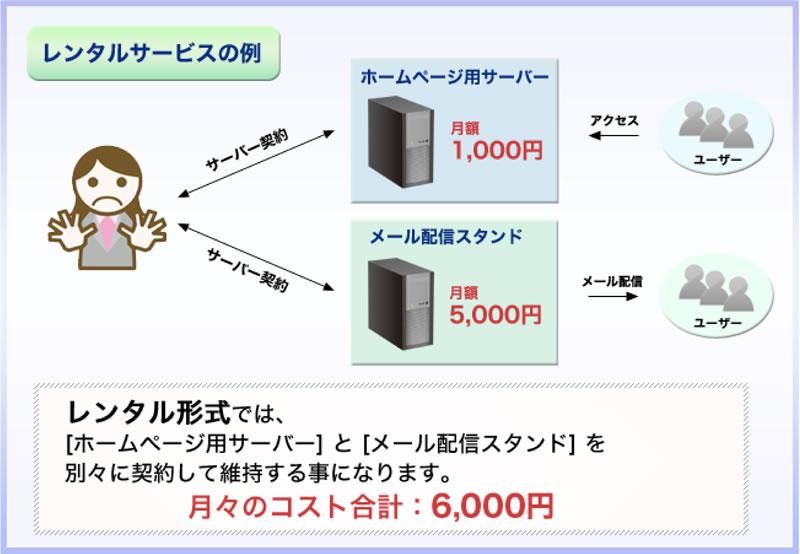 rakumail_system_1